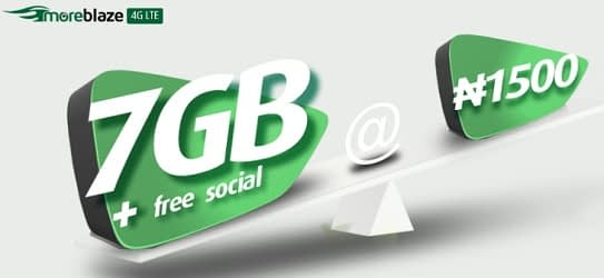 9mobile Best Data Plan